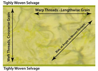 lengthwise grain